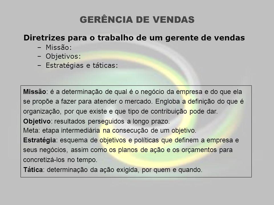 Requisitos para uma boa administração de vendas no Brasil.