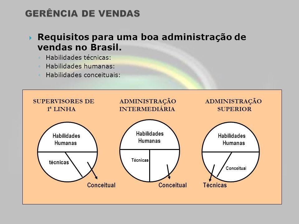 Requisitos para uma boa administração de vendas no Brasil. Habilidades técnicas: Habilidades humanas: Habilidades conceituais: SUPERVISORES DE ADMINIS