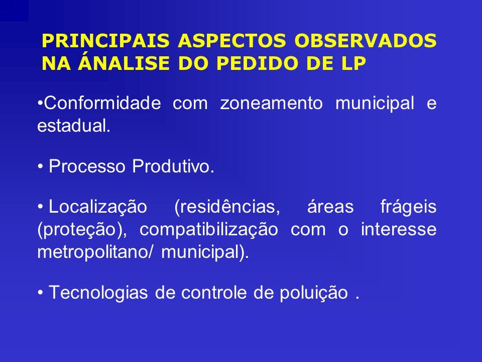 PRINCIPAIS ASPECTOS OBSERVADOS NA ÁNALISE DO PEDIDO DE LP Conformidade com zoneamento municipal e estadual. Processo Produtivo. Localização (residênci