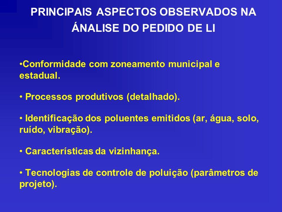 PRINCIPAIS ASPECTOS OBSERVADOS NA ÁNALISE DO PEDIDO DE LI Conformidade com zoneamento municipal e estadual. Processos produtivos (detalhado). Identifi