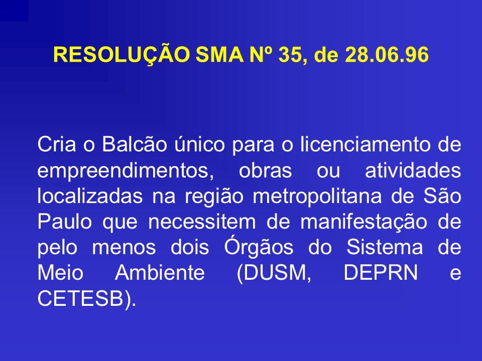 RESOLUÇÃO SMA Nº 35, de 28.06.96 Cria o Balcão único para o licenciamento de empreendimentos, obras ou atividades localizadas na região metropolitana