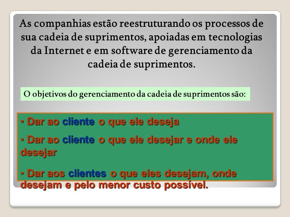 Dar ao cliente o que ele deseja Dar ao cliente o que ele deseja Dar ao cliente o que ele desejar e onde ele desejar Dar ao cliente o que ele desejar e