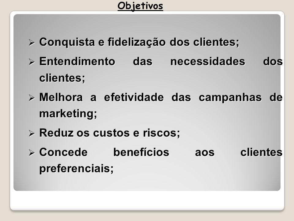 Conquista e fidelização dos clientes; Conquista e fidelização dos clientes; Entendimento das necessidades dos clientes; Entendimento das necessidades