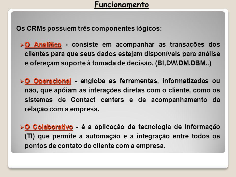 Os CRMs possuem três componentes lógicos: O Analítico O Analítico - consiste em acompanhar as transações dos clientes para que seus dados estejam disp