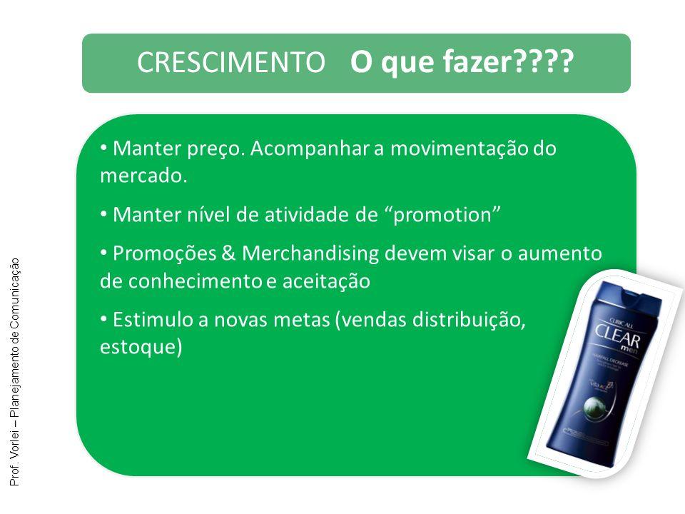 Prof. Vorlei – Planejamento de Comunicação Manter preço. Acompanhar a movimentação do mercado. Manter nível de atividade de promotion Promoções & Merc