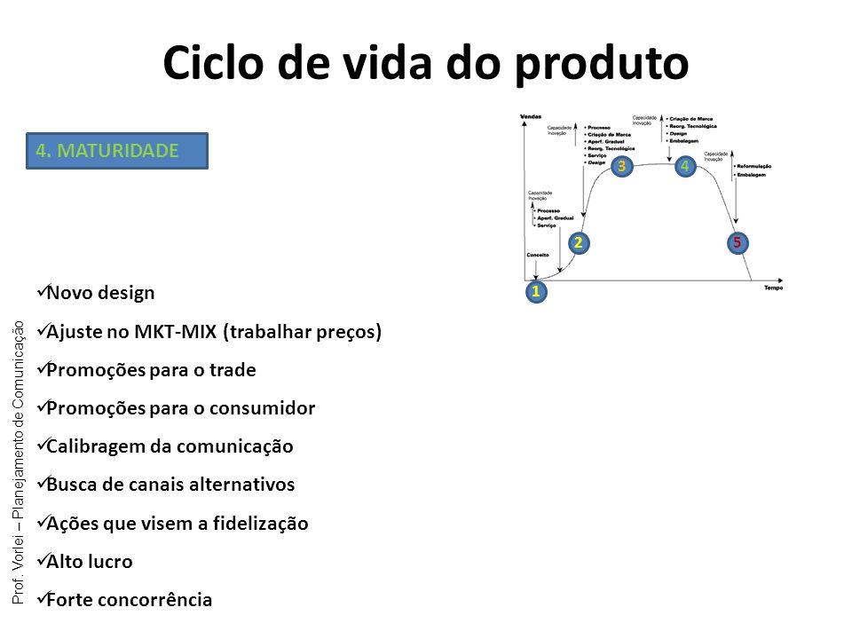 Prof. Vorlei – Planejamento de Comunicação Ciclo de vida do produto 1 2 34 5 4. MATURIDADE Novo design Ajuste no MKT-MIX (trabalhar preços) Promoções
