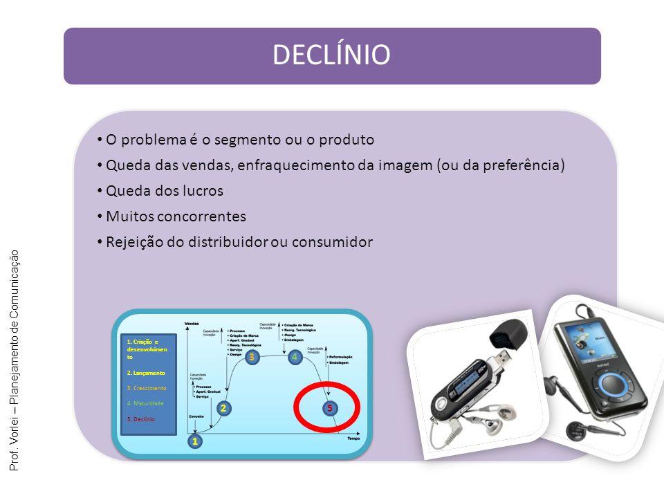Prof. Vorlei – Planejamento de Comunicação O problema é o segmento ou o produto Queda das vendas, enfraquecimento da imagem (ou da preferência) Queda