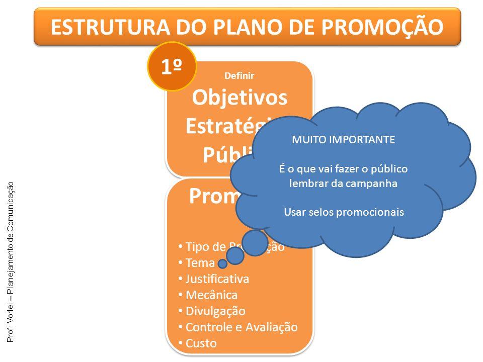 Prof. Vorlei – Planejamento de Comunicação ESTRUTURA DO PLANO DE PROMOÇÃO Definir Objetivos Estratégias Público Definir Objetivos Estratégias Público