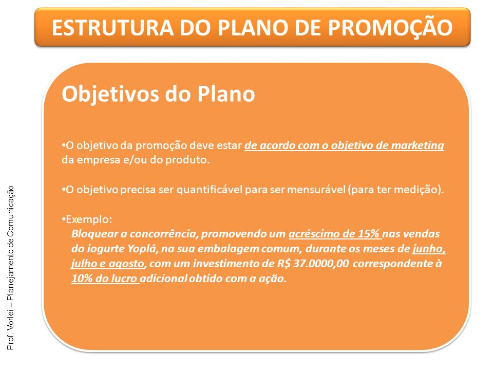 Prof. Vorlei – Planejamento de Comunicação ESTRUTURA DO PLANO DE PROMOÇÃO Objetivos do Plano O objetivo da promoção deve estar de acordo com o objetiv
