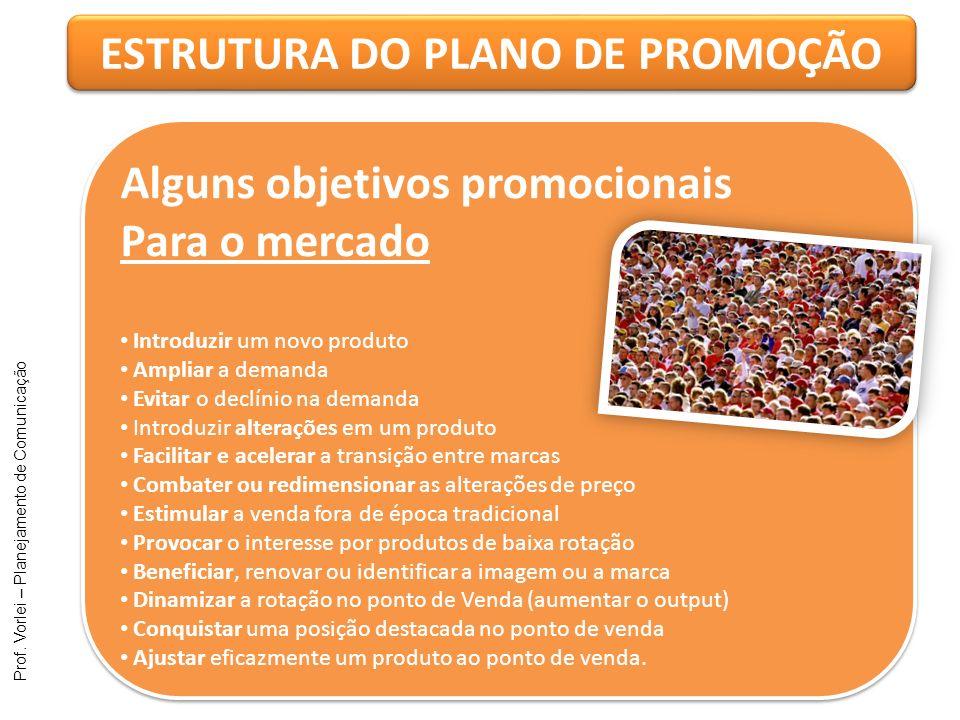 Prof. Vorlei – Planejamento de Comunicação ESTRUTURA DO PLANO DE PROMOÇÃO Alguns objetivos promocionais Para o mercado Introduzir um novo produto Ampl