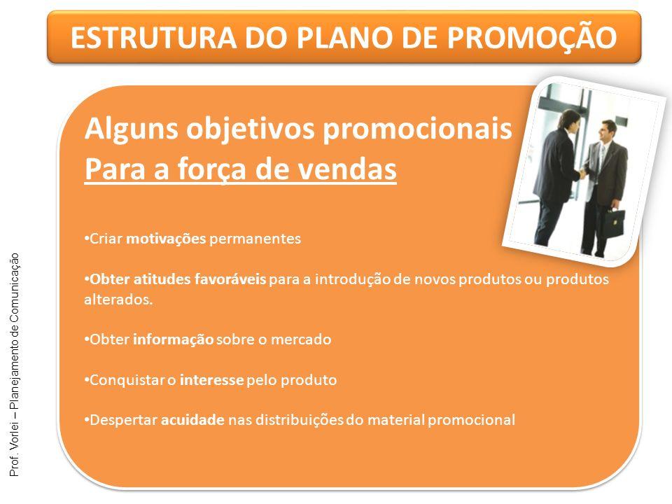 Prof. Vorlei – Planejamento de Comunicação ESTRUTURA DO PLANO DE PROMOÇÃO Alguns objetivos promocionais Para a força de vendas Criar motivações perman