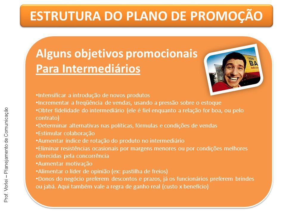 Prof. Vorlei – Planejamento de Comunicação ESTRUTURA DO PLANO DE PROMOÇÃO Alguns objetivos promocionais Para Intermediários Intensificar a introdução