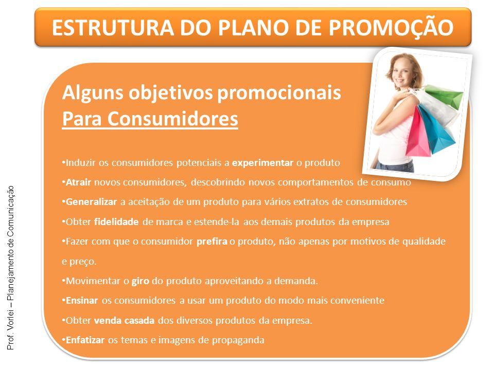 Prof. Vorlei – Planejamento de Comunicação ESTRUTURA DO PLANO DE PROMOÇÃO Alguns objetivos promocionais Para Consumidores Induzir os consumidores pote