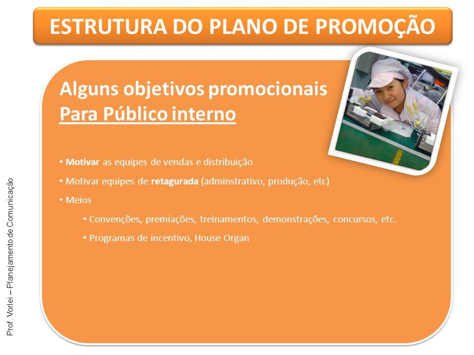 Prof. Vorlei – Planejamento de Comunicação ESTRUTURA DO PLANO DE PROMOÇÃO Alguns objetivos promocionais Para Público interno Motivar as equipes de ven