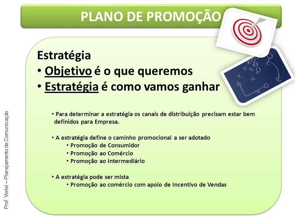 Prof. Vorlei – Planejamento de Comunicação PLANO DE PROMOÇÃO Estratégia Objetivo é o que queremos Estratégia é como vamos ganhar Para determinar a est