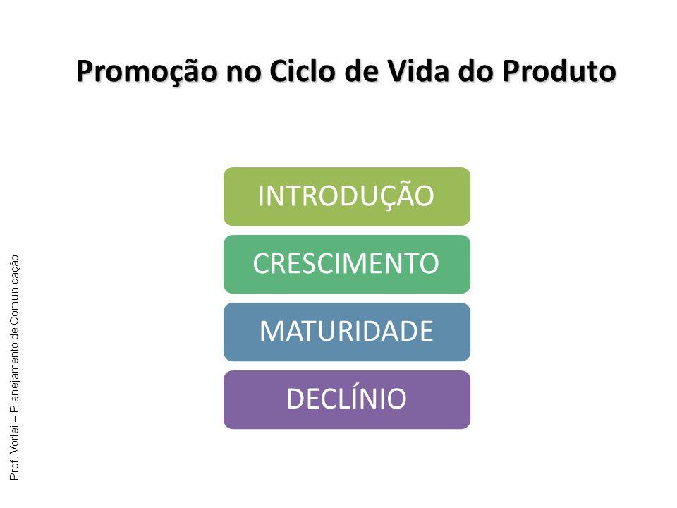 Prof. Vorlei – Planejamento de Comunicação Promoção no Ciclo de Vida do Produto INTRODUÇÃOCRESCIMENTOMATURIDADEDECLÍNIO