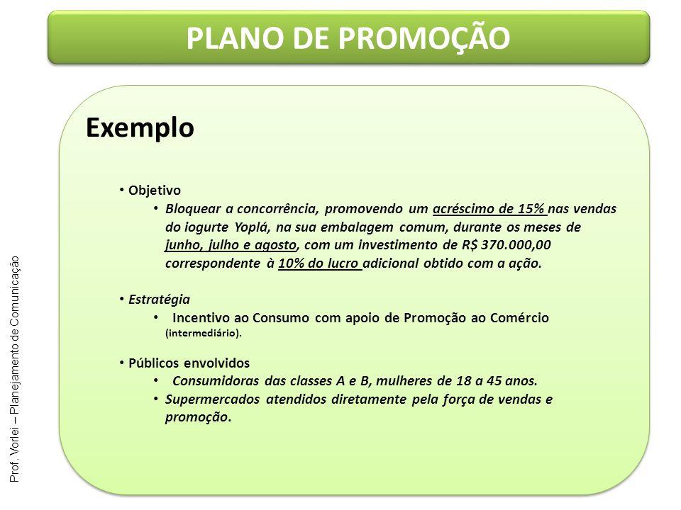 Prof. Vorlei – Planejamento de Comunicação PLANO DE PROMOÇÃO Exemplo Objetivo Bloquear a concorrência, promovendo um acréscimo de 15% nas vendas do io