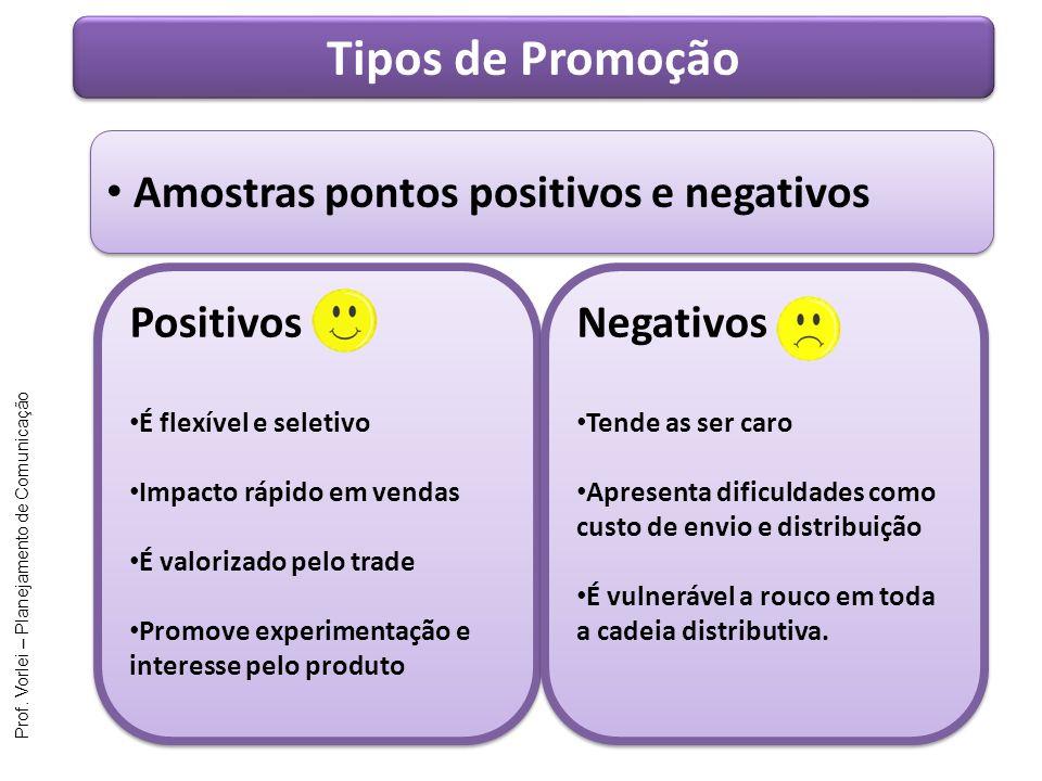 Prof. Vorlei – Planejamento de Comunicação Tipos de Promoção Amostras pontos positivos e negativos Positivos É flexível e seletivo Impacto rápido em v