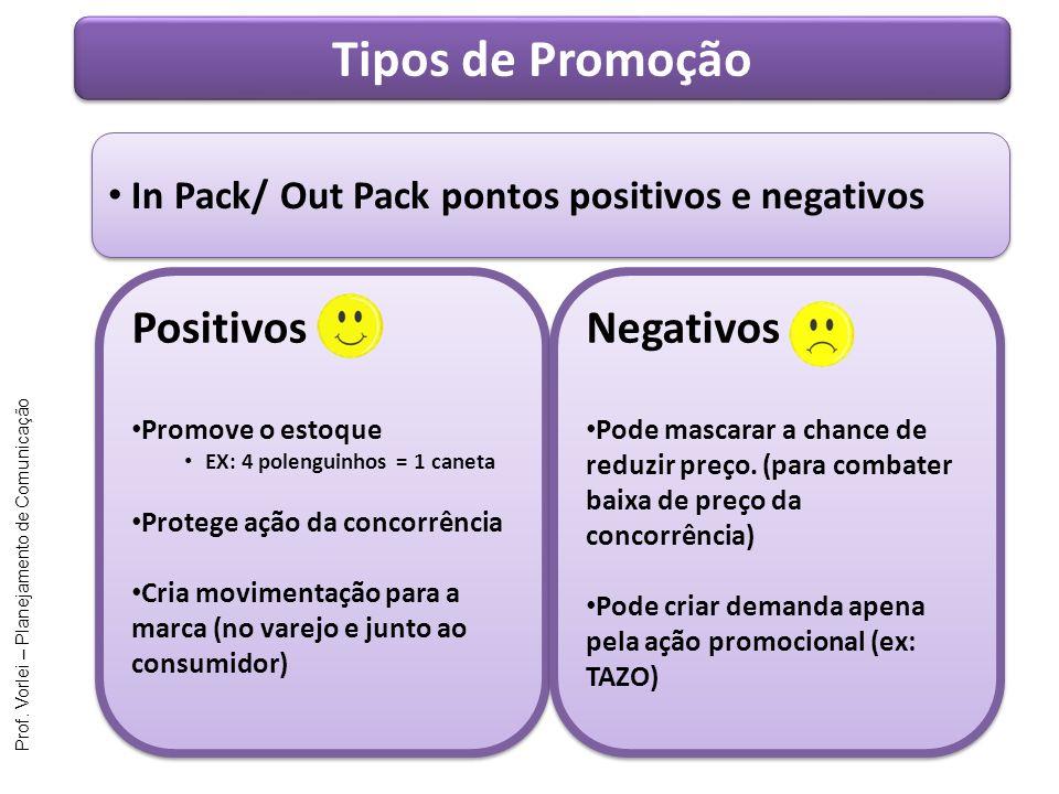 Prof. Vorlei – Planejamento de Comunicação Tipos de Promoção In Pack/ Out Pack pontos positivos e negativos Positivos Promove o estoque EX: 4 polengui