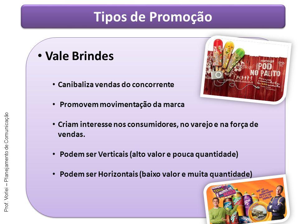 Prof. Vorlei – Planejamento de Comunicação Tipos de Promoção Vale Brindes Canibaliza vendas do concorrente Promovem movimentação da marca Criam intere