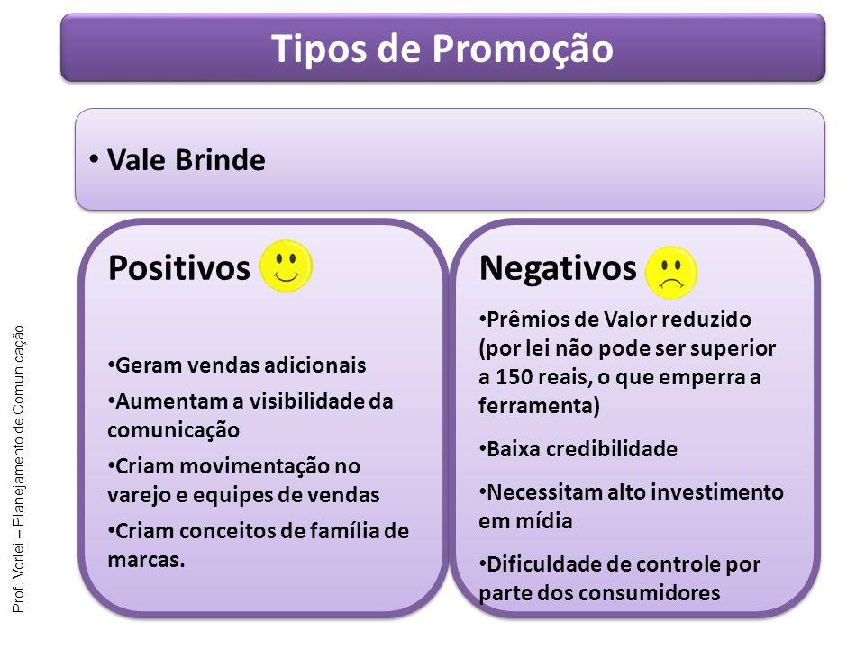 Prof. Vorlei – Planejamento de Comunicação Tipos de Promoção Vale Brinde Positivos Geram vendas adicionais Aumentam a visibilidade da comunicação Cria