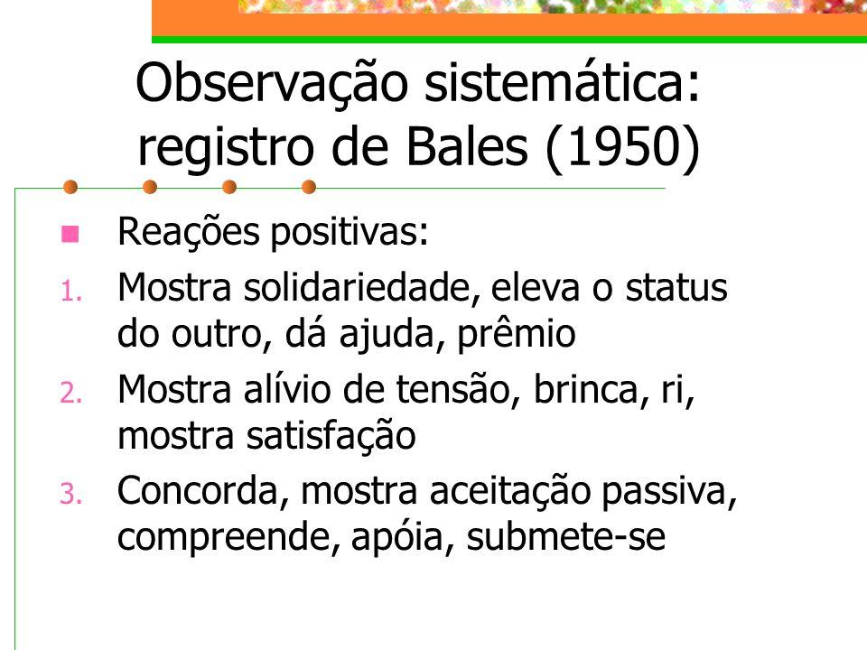 Observação sistemática: registro de Bales (1950) Reações positivas: 1. Mostra solidariedade, eleva o status do outro, dá ajuda, prêmio 2. Mostra alívi