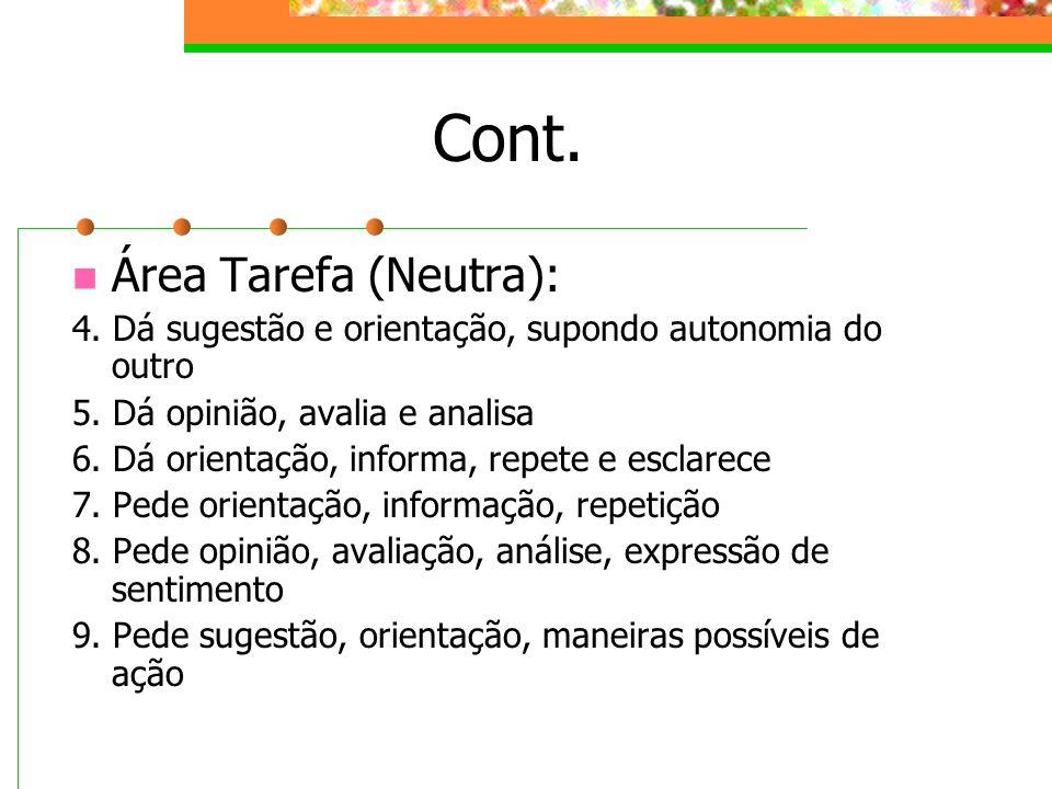 Cont. Área Tarefa (Neutra): 4. Dá sugestão e orientação, supondo autonomia do outro 5. Dá opinião, avalia e analisa 6. Dá orientação, informa, repete