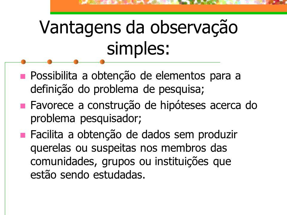 Vantagens da observação simples: Possibilita a obtenção de elementos para a definição do problema de pesquisa; Favorece a construção de hipóteses acer