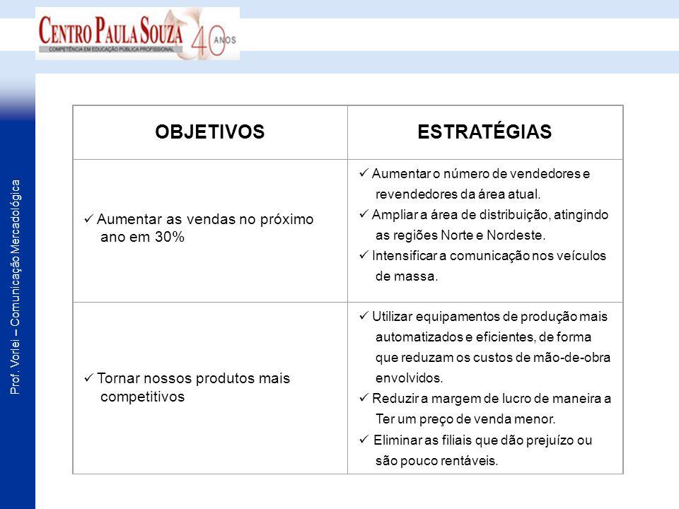 Prof. Vorlei – Comunicação Mercadológica OBJETIVOSESTRATÉGIAS Aumentar as vendas no próximo ano em 30% Aumentar o número de vendedores e revendedores