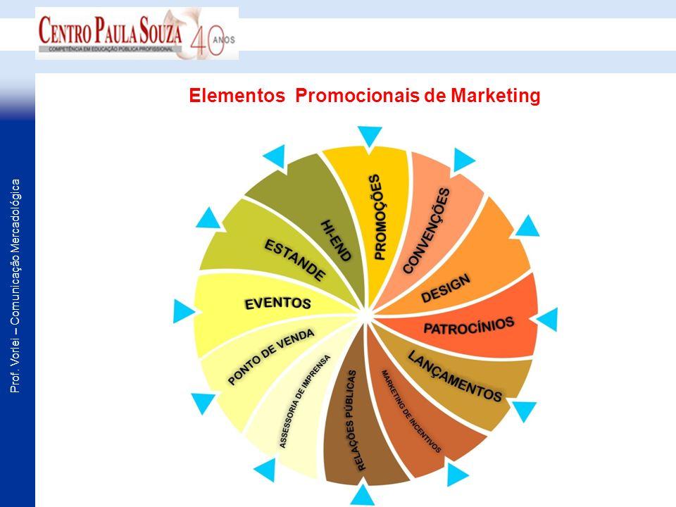 Prof. Vorlei – Comunicação Mercadológica Elementos Promocionais de Marketing