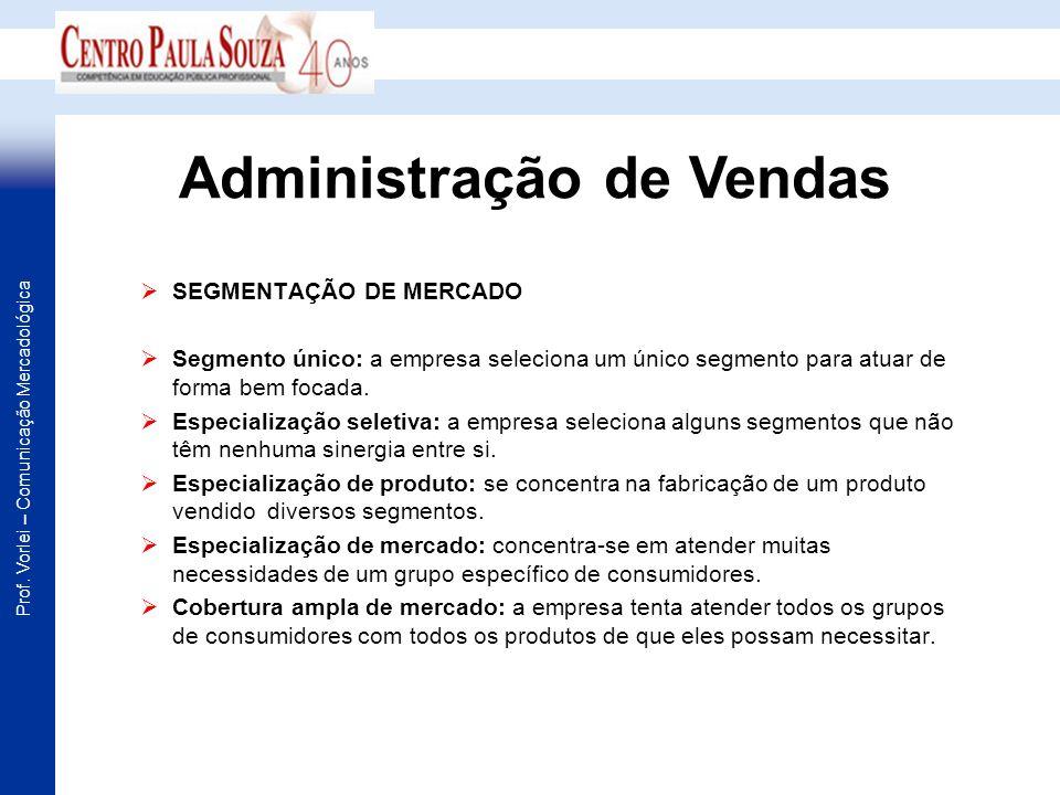Prof. Vorlei – Comunicação Mercadológica SEGMENTAÇÃO DE MERCADO Segmento único: a empresa seleciona um único segmento para atuar de forma bem focada.