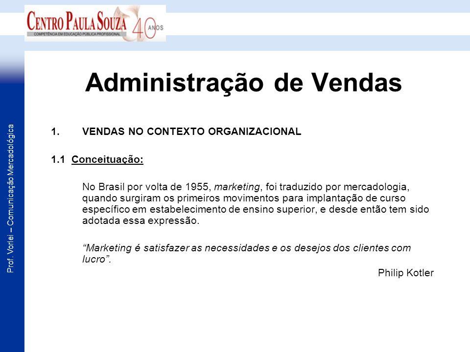 Prof. Vorlei – Comunicação Mercadológica Administração de Vendas 1.VENDAS NO CONTEXTO ORGANIZACIONAL 1.1 Conceituação: No Brasil por volta de 1955, ma
