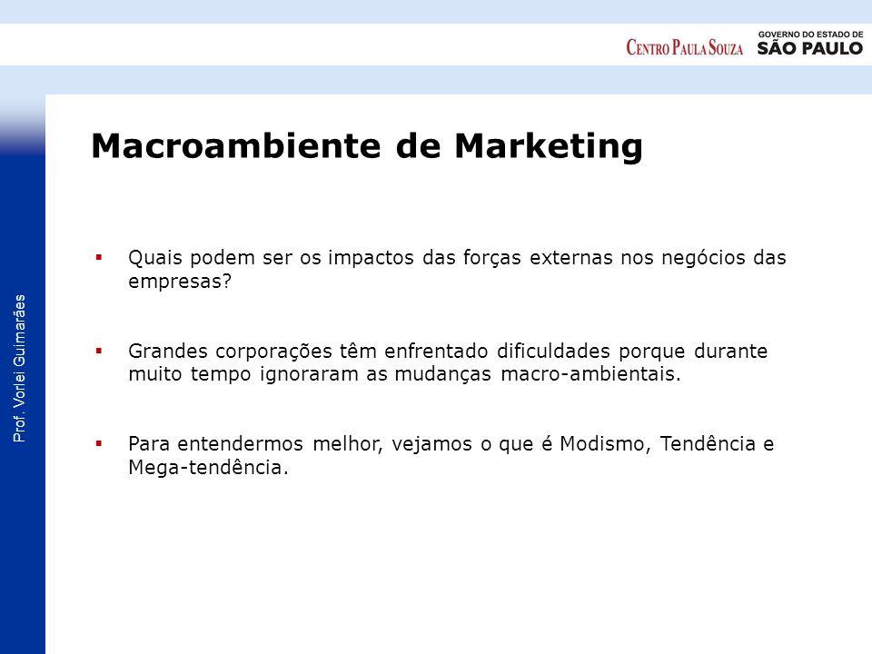Prof.Vorlei Guimarães Quais podem ser os impactos das forças externas nos negócios das empresas.