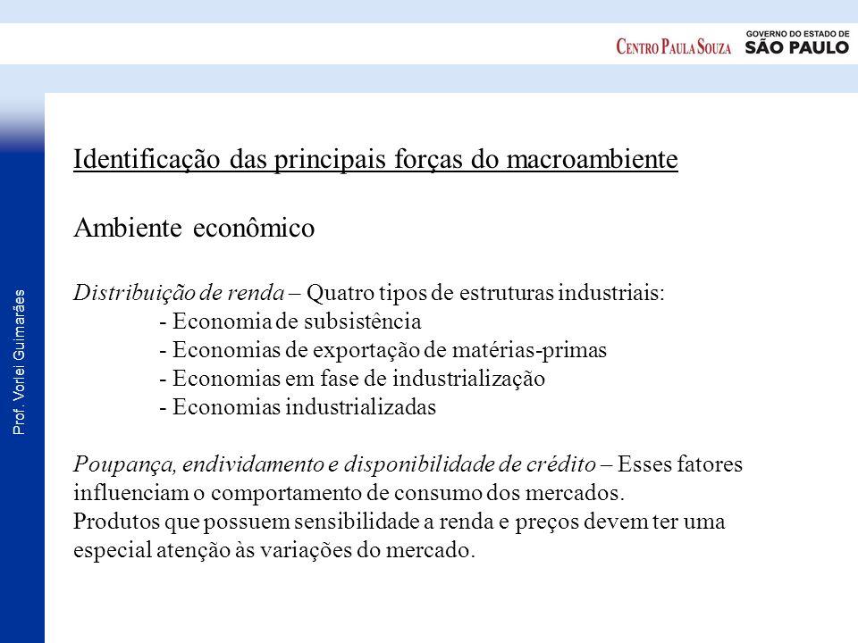 Prof. Vorlei Guimarães Identificação das principais forças do macroambiente Ambiente econômico Distribuição de renda – Quatro tipos de estruturas indu