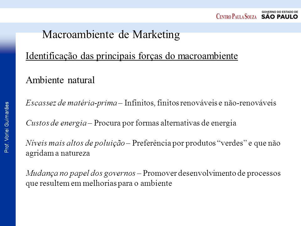 Prof. Vorlei Guimarães Identificação das principais forças do macroambiente Ambiente natural Escassez de matéria-prima – Infinitos, finitos renováveis