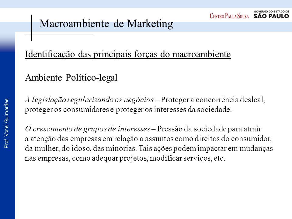 Prof. Vorlei Guimarães Identificação das principais forças do macroambiente Ambiente Político-legal A legislação regularizando os negócios – Proteger