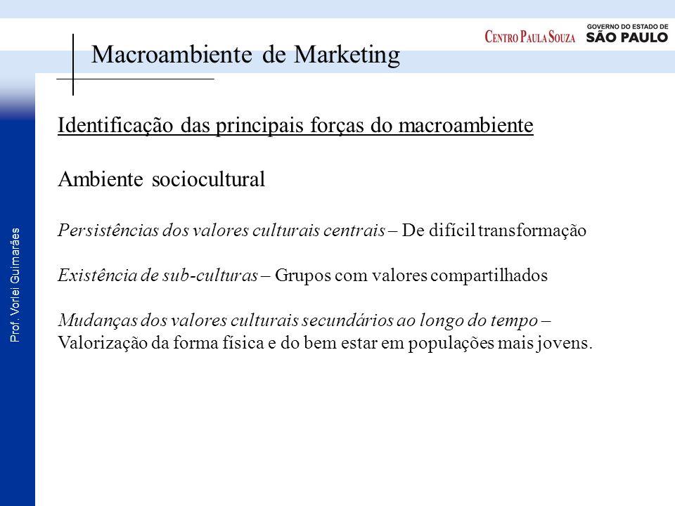 Prof. Vorlei Guimarães Identificação das principais forças do macroambiente Ambiente sociocultural Persistências dos valores culturais centrais – De d
