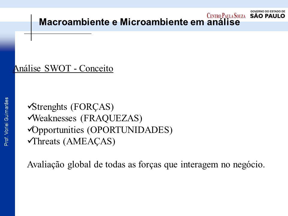 Prof. Vorlei Guimarães Análise SWOT - Conceito Strenghts (FORÇAS) Weaknesses (FRAQUEZAS) Opportunities (OPORTUNIDADES) Threats (AMEAÇAS) Avaliação glo