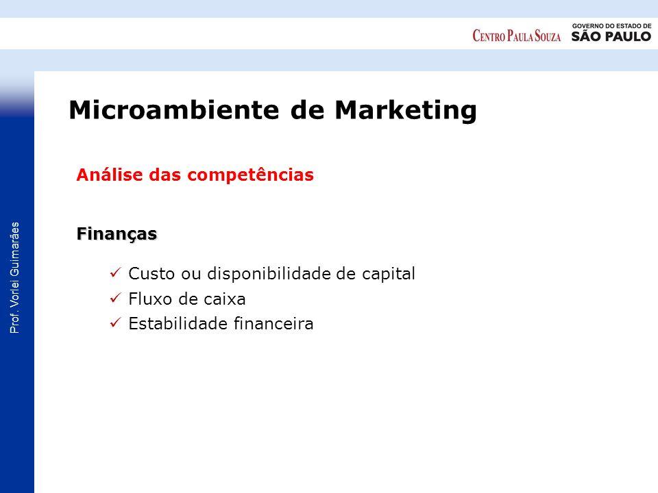 Prof. Vorlei Guimarães Análise das competênciasFinanças Custo ou disponibilidade de capital Fluxo de caixa Estabilidade financeira Microambiente de Ma