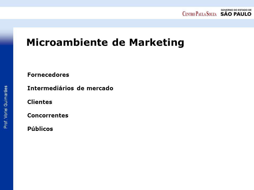 Prof. Vorlei Guimarães Fornecedores Intermediários de mercado Clientes Concorrentes Públicos Microambiente de Marketing