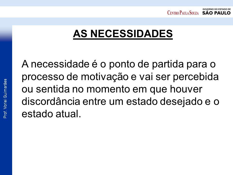 Prof. Vorlei Guimarães AS NECESSIDADES A necessidade é o ponto de partida para o processo de motivação e vai ser percebida ou sentida no momento em qu