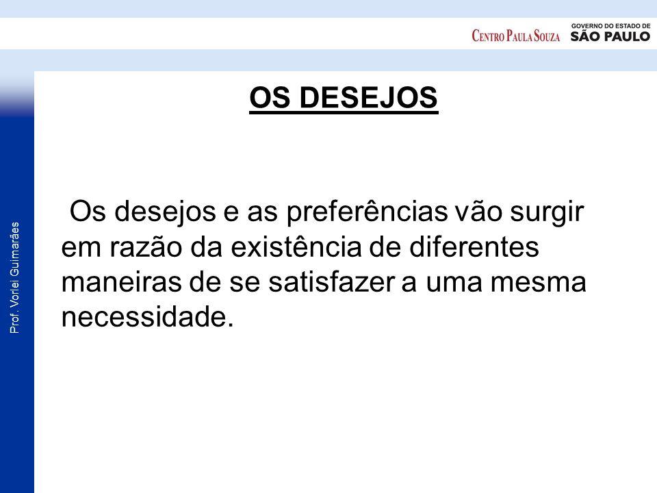 Prof. Vorlei Guimarães OS DESEJOS Os desejos e as preferências vão surgir em razão da existência de diferentes maneiras de se satisfazer a uma mesma n