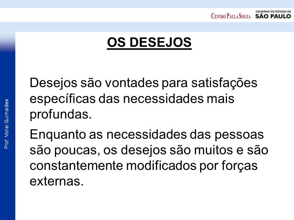 Prof. Vorlei Guimarães OS DESEJOS Desejos são vontades para satisfações específicas das necessidades mais profundas. Enquanto as necessidades das pess