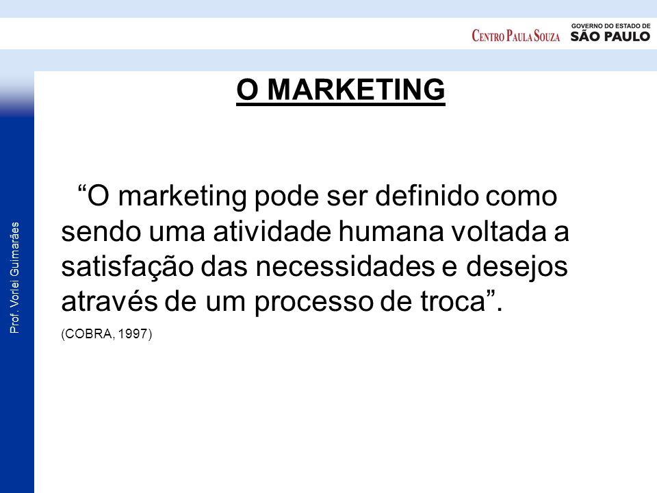 Prof. Vorlei Guimarães O MARKETING O marketing pode ser definido como sendo uma atividade humana voltada a satisfação das necessidades e desejos atrav