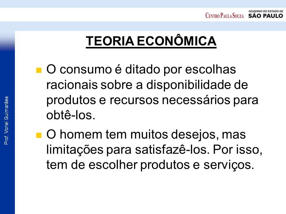 Prof. Vorlei Guimarães TEORIA ECONÔMICA O consumo é ditado por escolhas racionais sobre a disponibilidade de produtos e recursos necessários para obtê