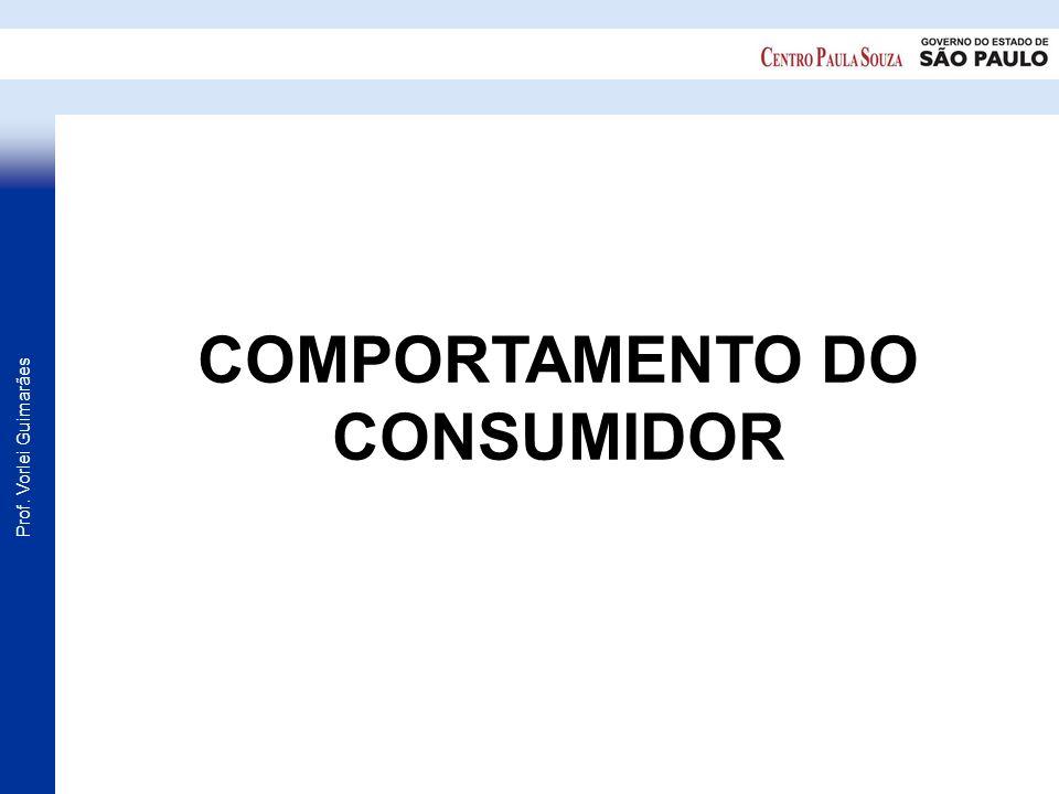 Prof. Vorlei Guimarães COMPORTAMENTO DO CONSUMIDOR