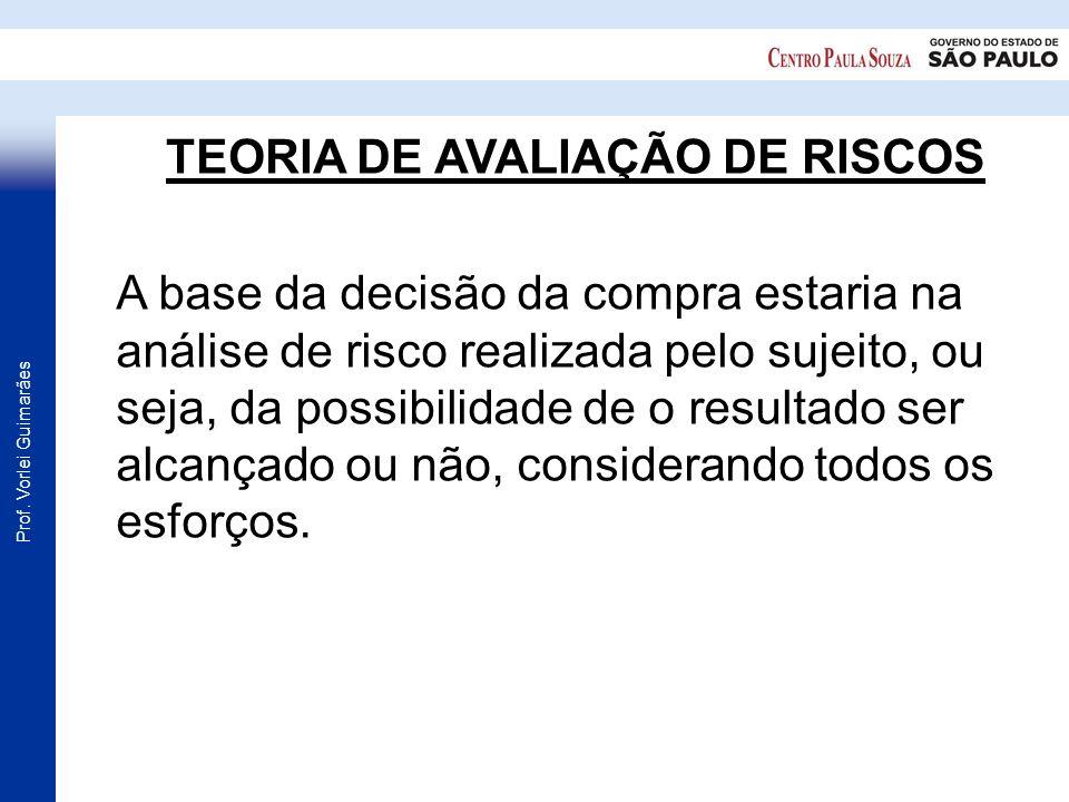 Prof. Vorlei Guimarães TEORIA DE AVALIAÇÃO DE RISCOS A base da decisão da compra estaria na análise de risco realizada pelo sujeito, ou seja, da possi
