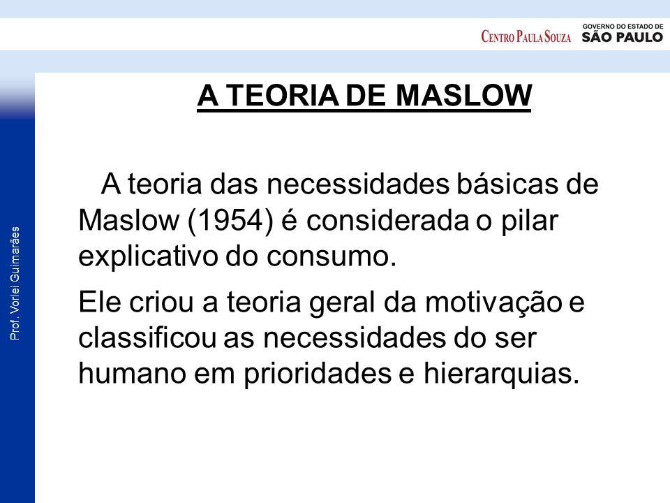 Prof. Vorlei Guimarães A TEORIA DE MASLOW A teoria das necessidades básicas de Maslow (1954) é considerada o pilar explicativo do consumo. Ele criou a
