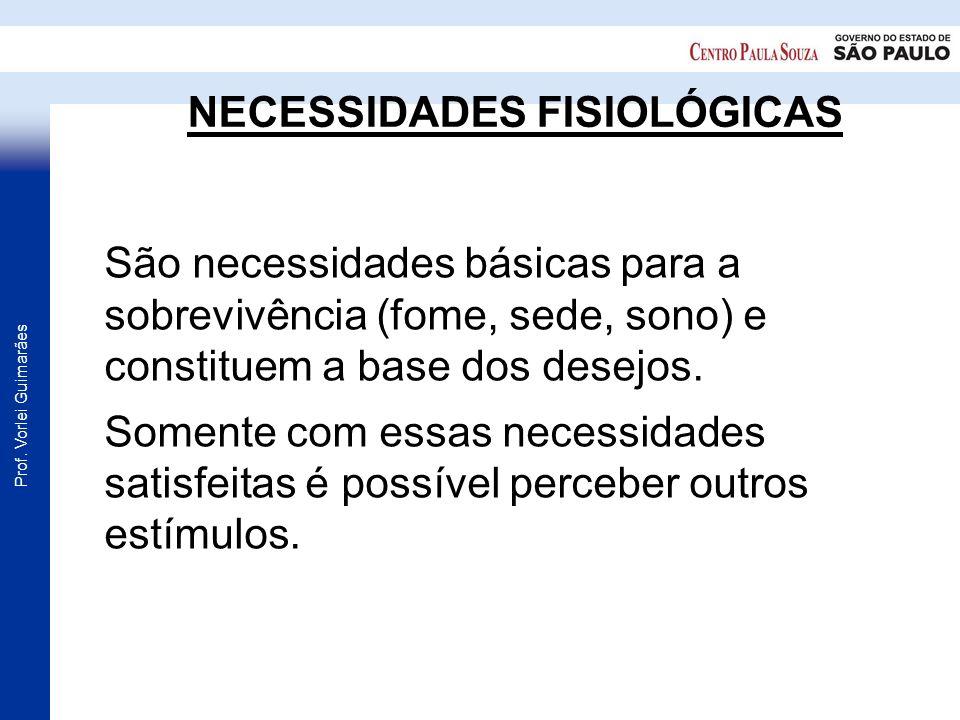 Prof. Vorlei Guimarães NECESSIDADES FISIOLÓGICAS São necessidades básicas para a sobrevivência (fome, sede, sono) e constituem a base dos desejos. Som