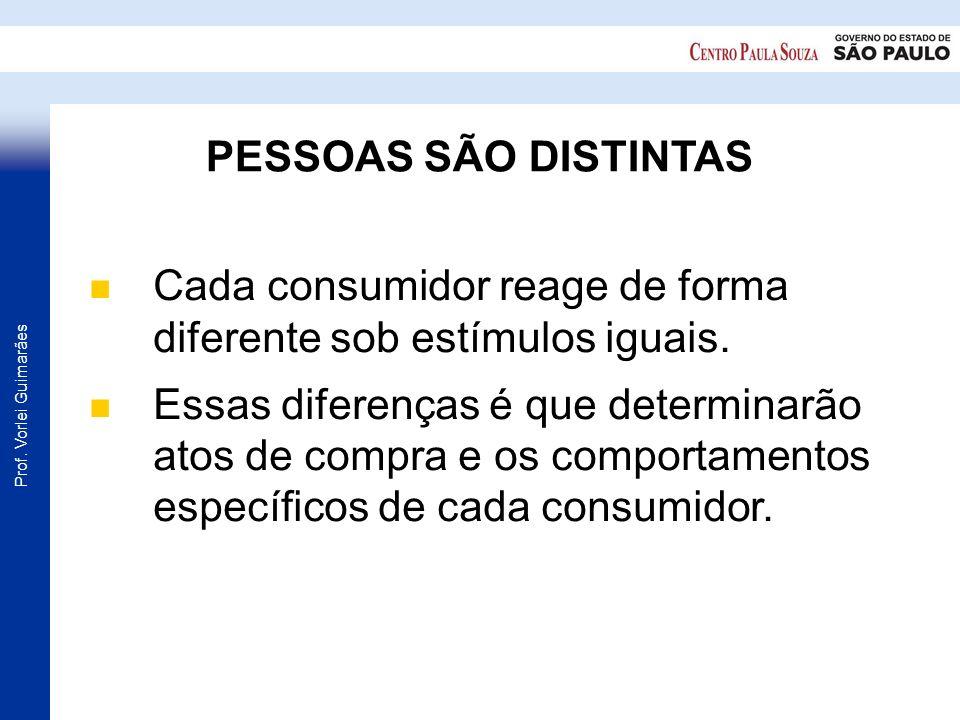 Prof. Vorlei Guimarães PESSOAS SÃO DISTINTAS Cada consumidor reage de forma diferente sob estímulos iguais. Essas diferenças é que determinarão atos d